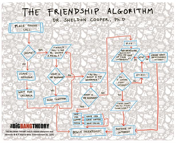 Tapete de mouse Big Bang Theory FRIENDSHIP'S Algorithm