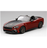 ABARTH 124 SPIDER COSTA BRAVA 1972 RED TOP SPEED